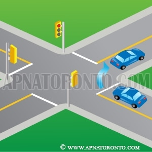 right turn against a red signal light