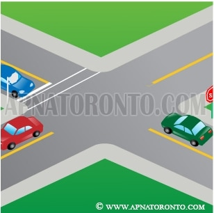 intersection which has no stop line